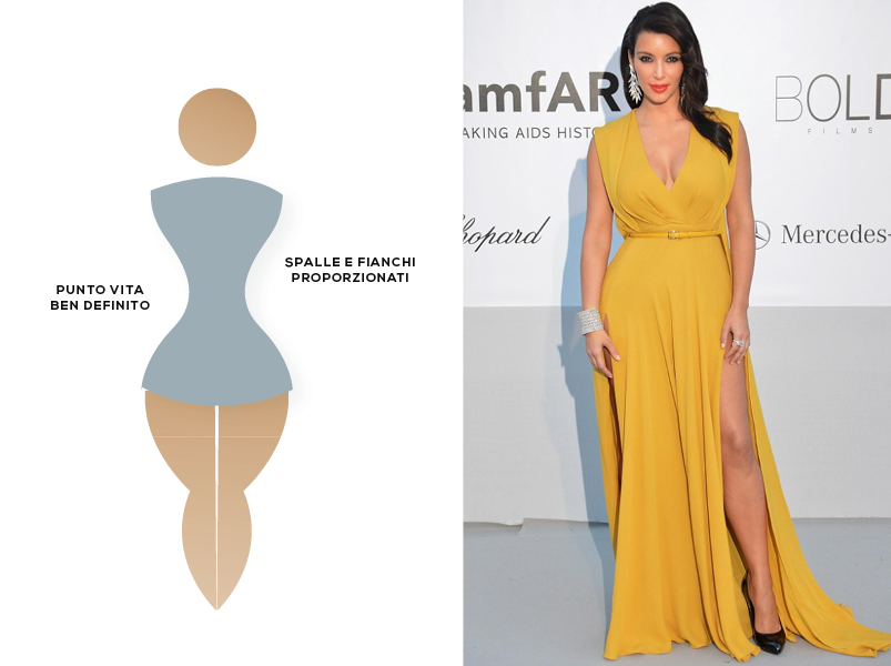 1c3f6b4a6539 Kim Kardashian è nota per andar fiera del suo bel fisico a clessidra.